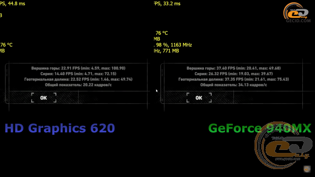 Intel HD Graphics 620 vs NVIDIA GeForce 940MX