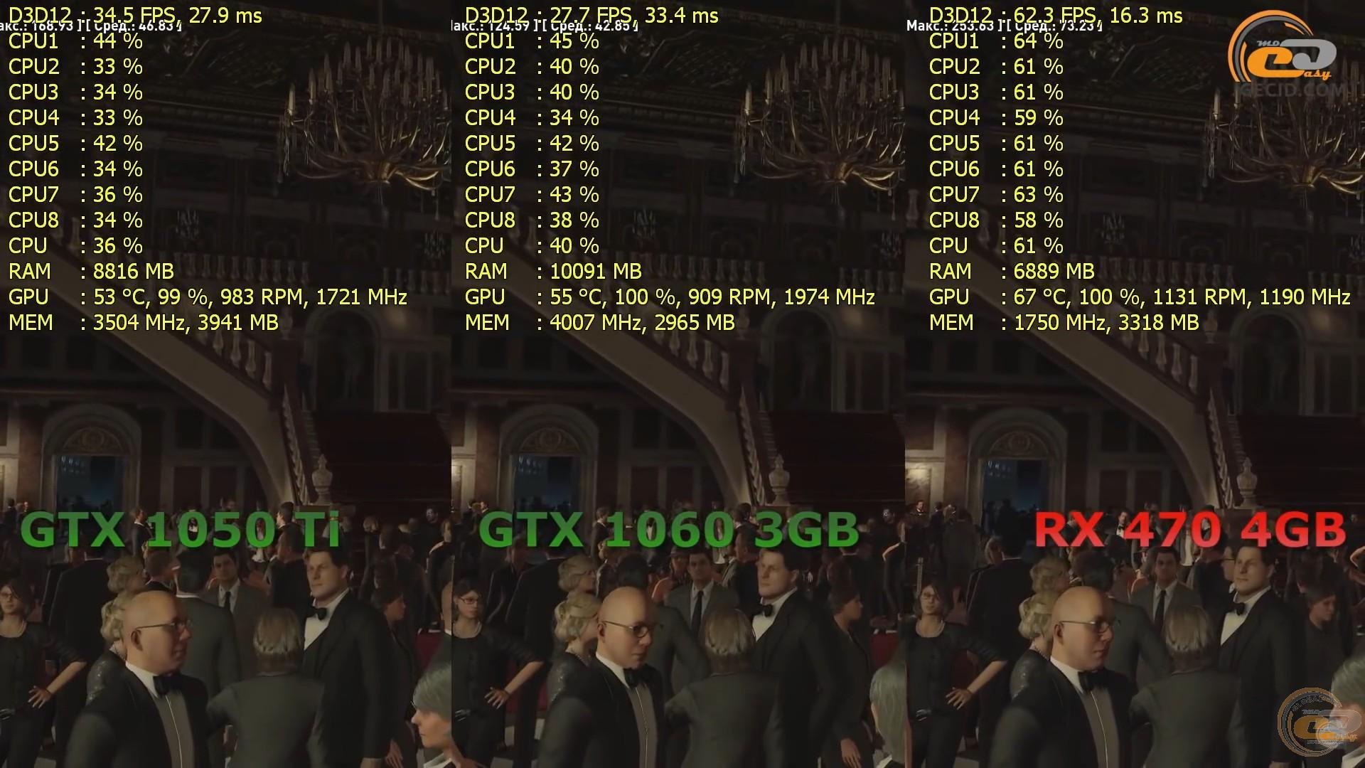 NVIDIA GeForce GTX 1050 Ti vs GTX 1060