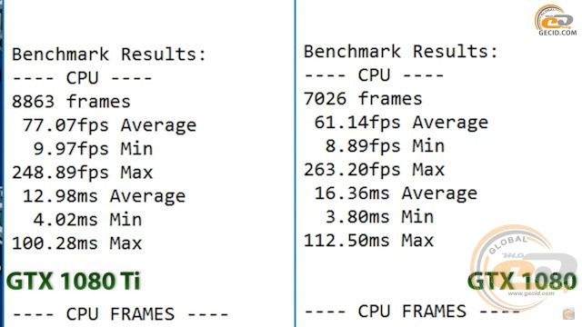 GeForce GTX 1080 Ti vs geforce gtx 1080