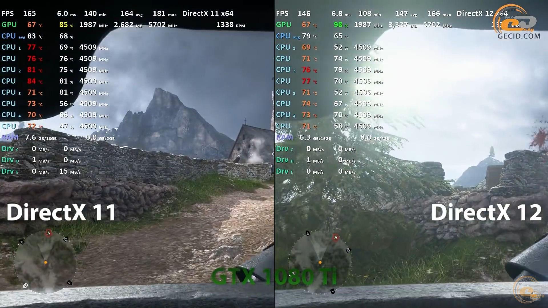 DirectX 11 vs DirectX 12: сравнение производительности на