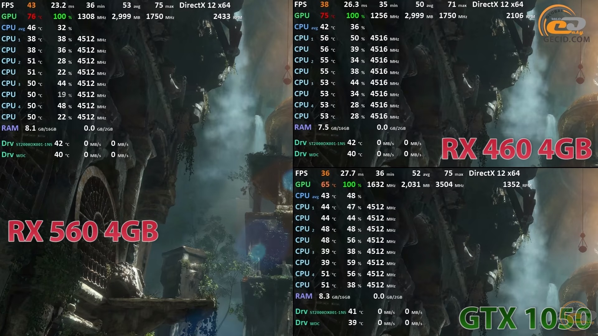 AMD Radeon RX 560 4GB vs GeForce GTX 1050 и Radeon RX 460 4GB: битва