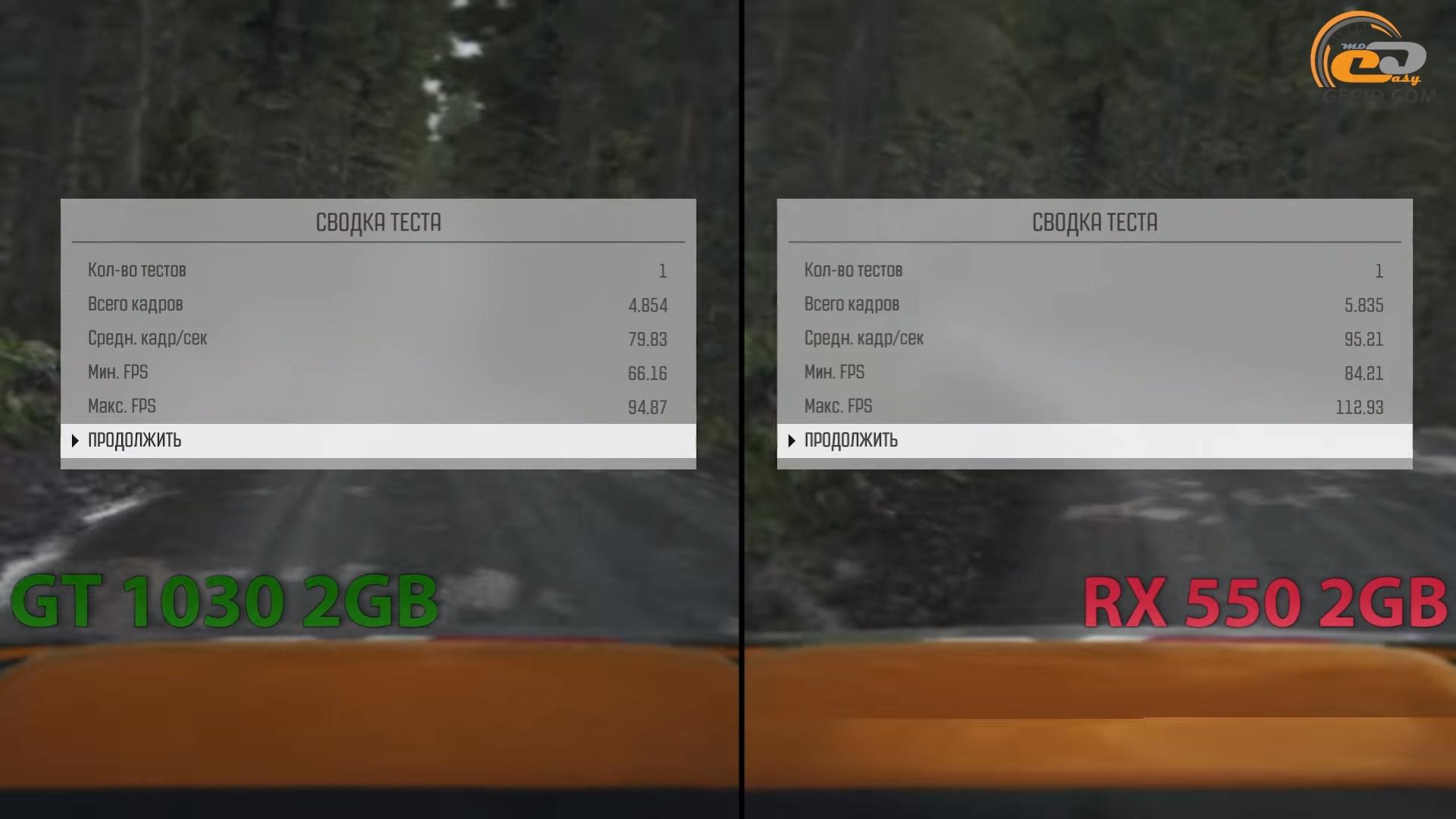 GeForce GT 1030 vs Radeon RX 550 2GB: лучшей бюджетной