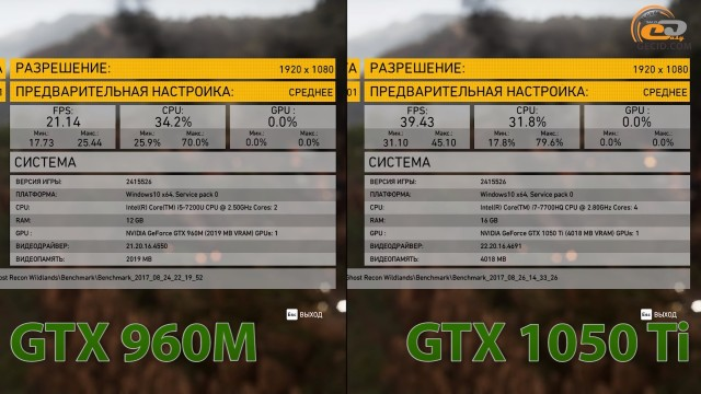 geforce gtx 960m vs geforce gtx 1050 ti