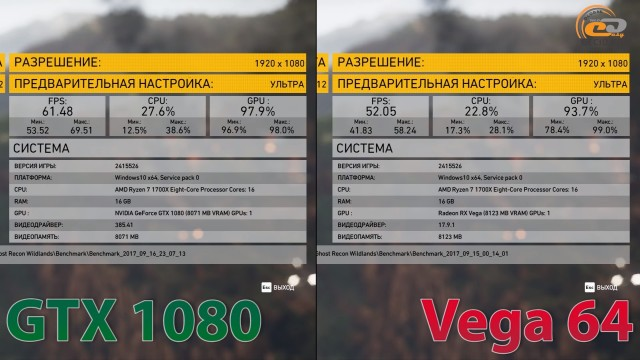 Radeon RX Vega 64 vs GeForce GTX 1080