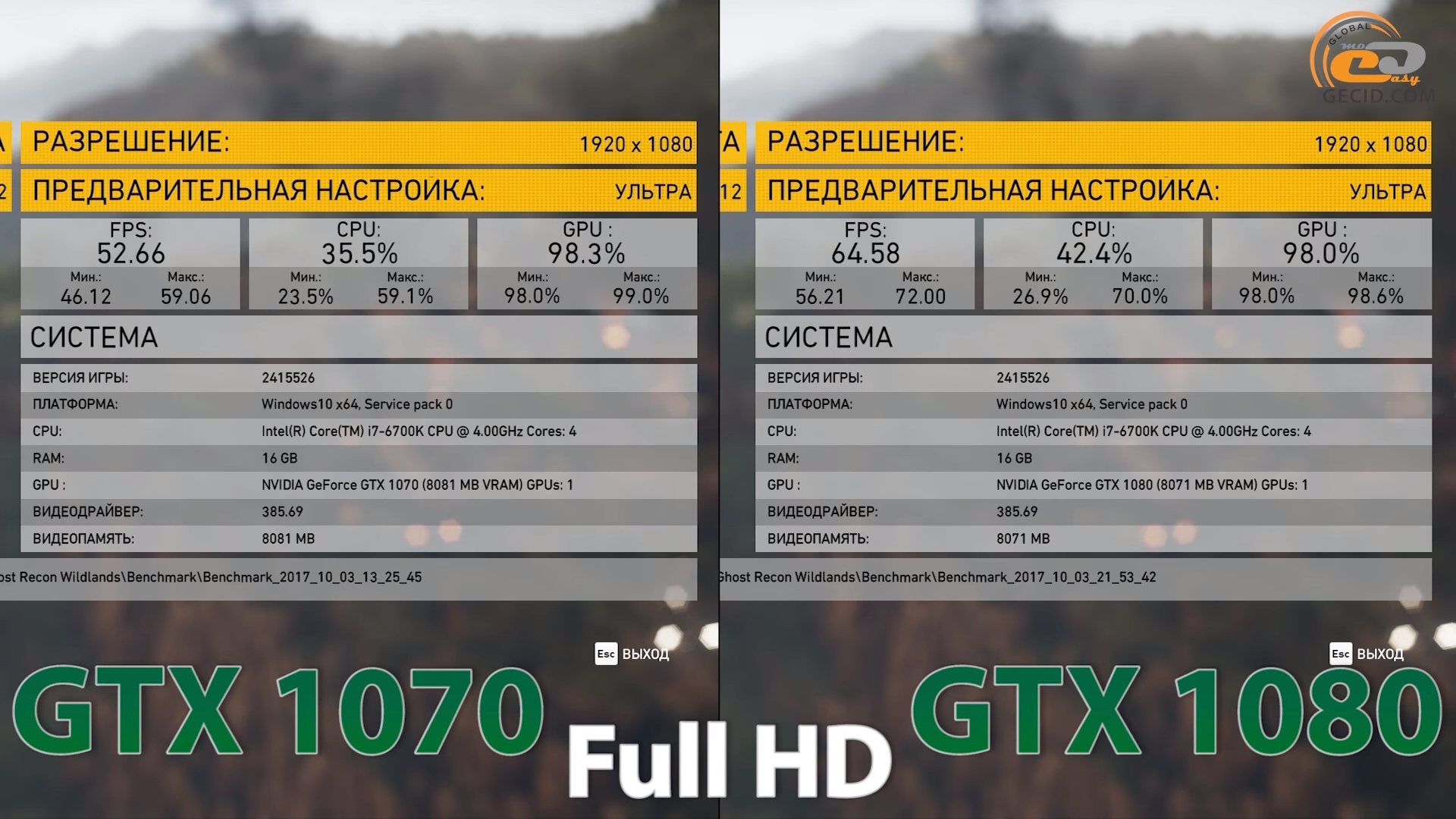 Сравнение GeForce GTX 1070 vs GeForce GTX 1080 11Gbps для игр в Full