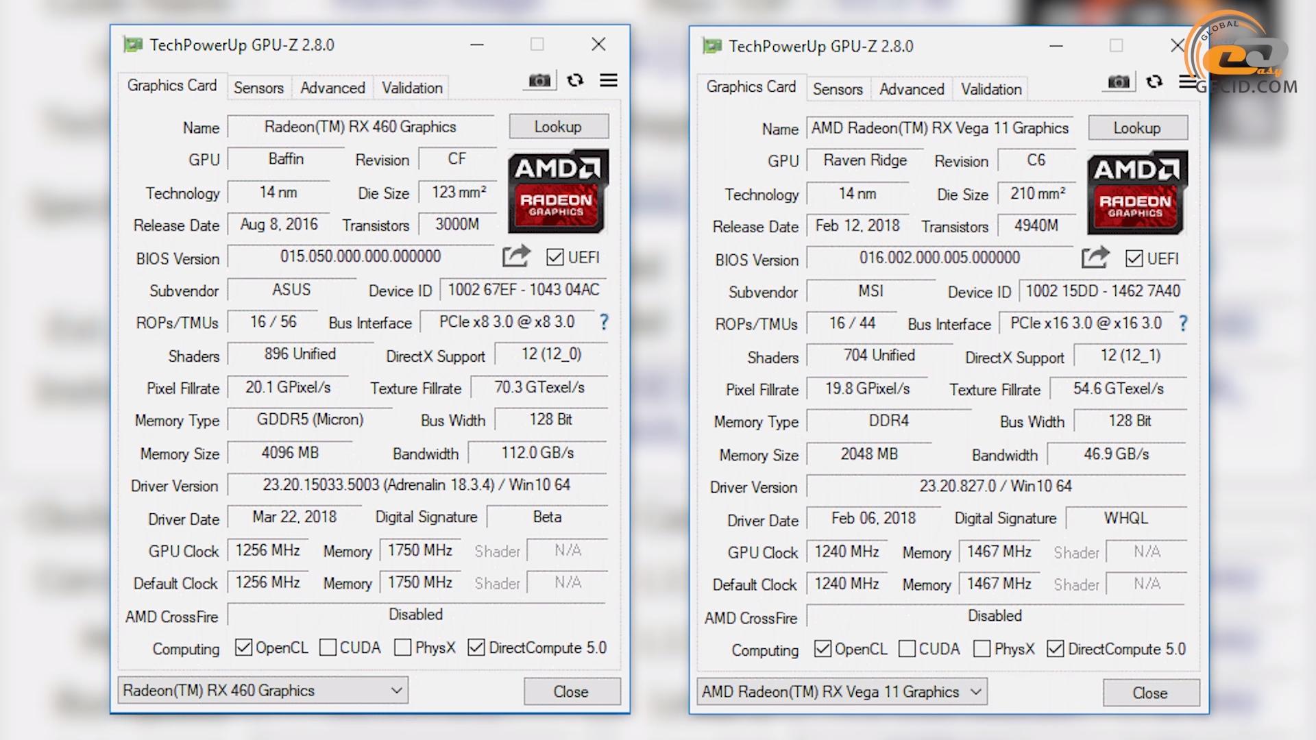 Sravnenie Radeon Vega 11 Protiv Geforce Gt 1030 Gtx 750 Ti I Radeon Rx 460 4gb Stranica 1 Gecid Com