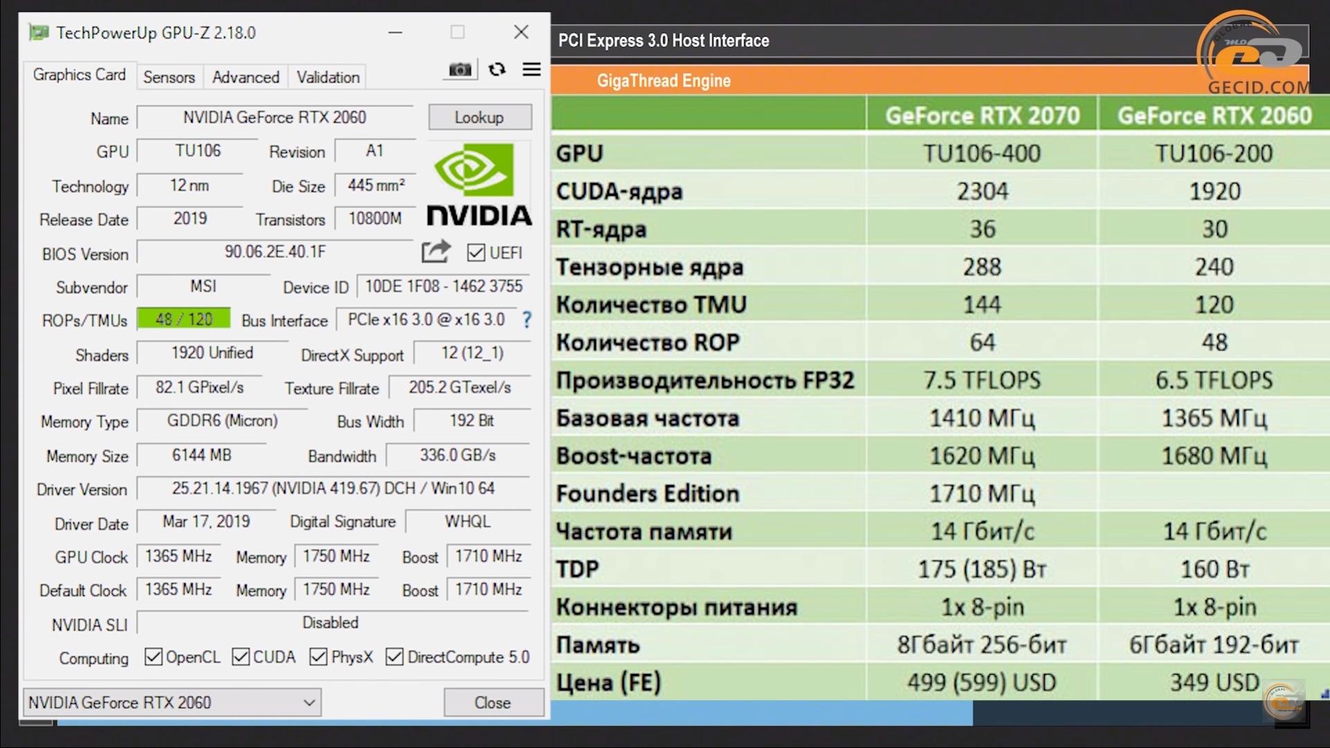 Сравнение GeForce RTX 2060 с RTX 2070, GTX 1070 Ti и RX Vega