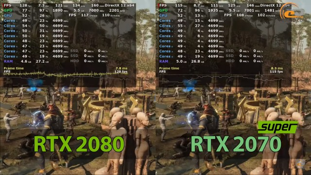 NVIDIA GeForce RTX 2070 SUPER